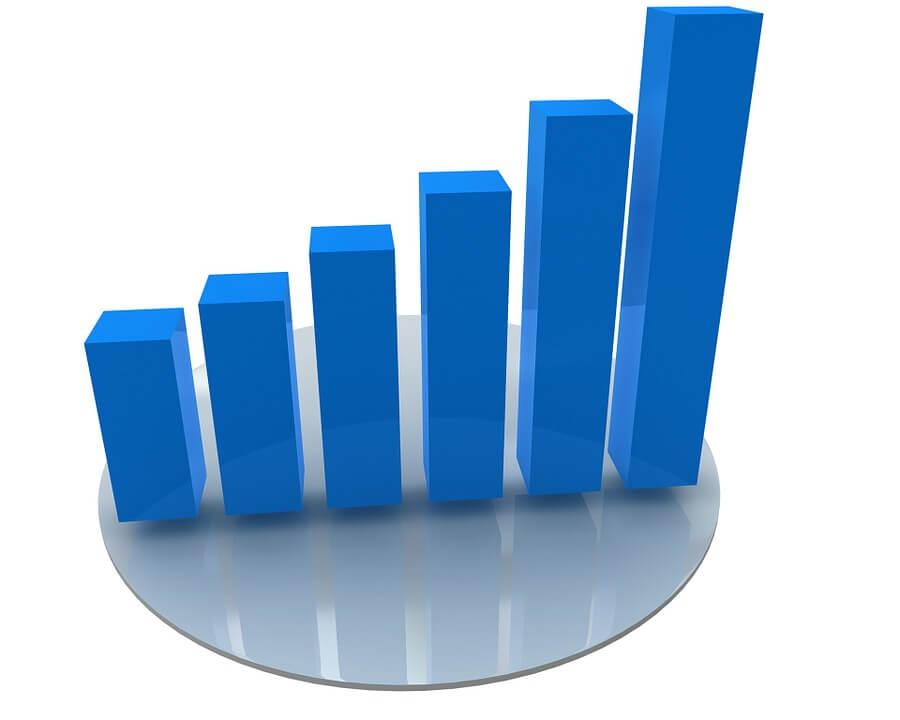 Ökande trend på lånemarknanden